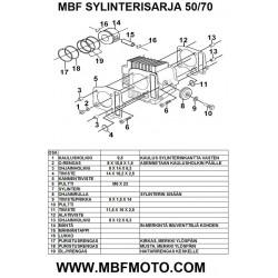 MBF 72cc sarja kannella